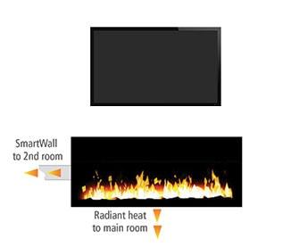 Amazing Heat Management Fireplace Solutions Heatilator Beutiful Home Inspiration Ommitmahrainfo